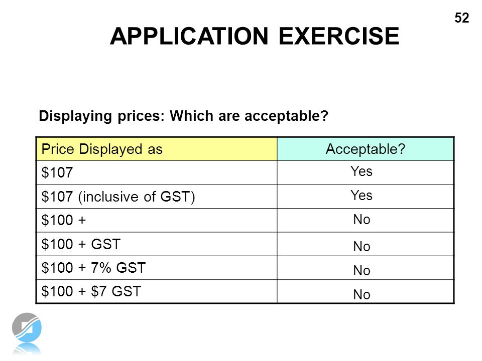 APPLICATION EXERCISE Displaying prices: Which are acceptable