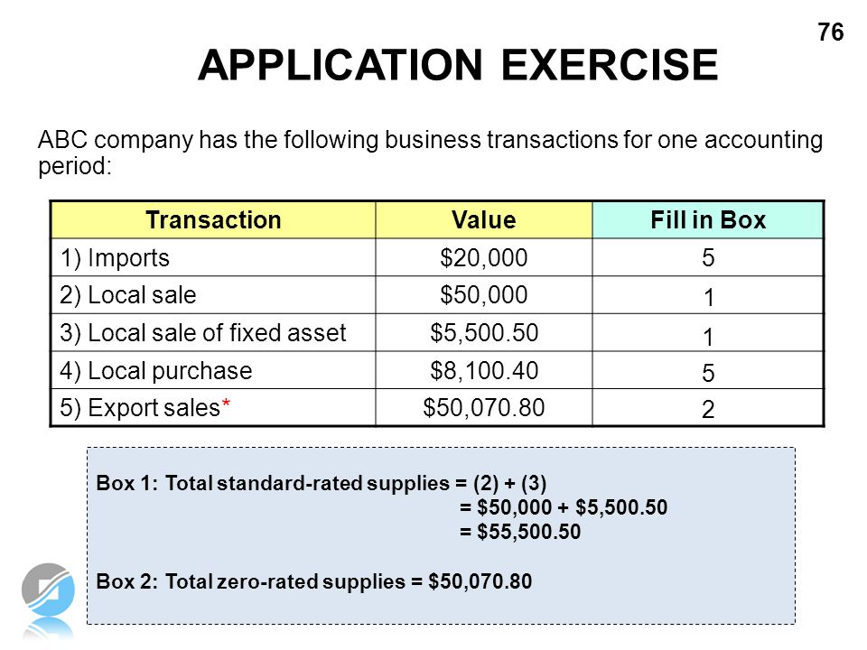 APPLICATION EXERCISE ABC company has the following business transactions for one accounting period:
