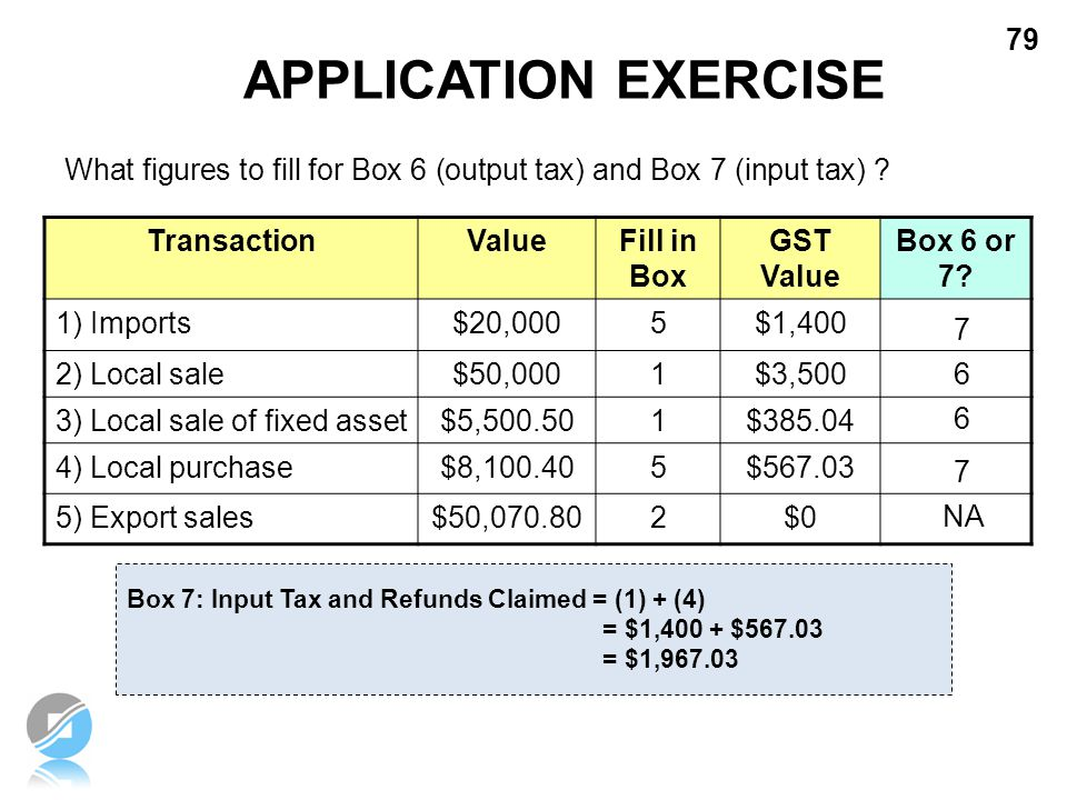 APPLICATION EXERCISE What figures to fill for Box 6 (output tax) and Box 7 (input tax) Transaction.