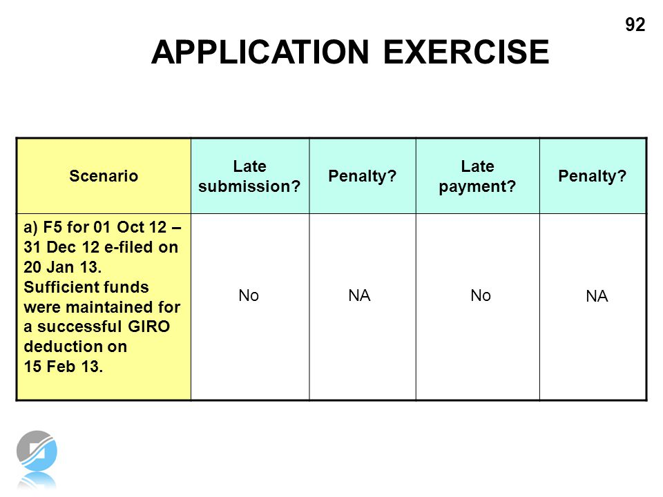 APPLICATION EXERCISE Scenario Late submission Penalty Late payment