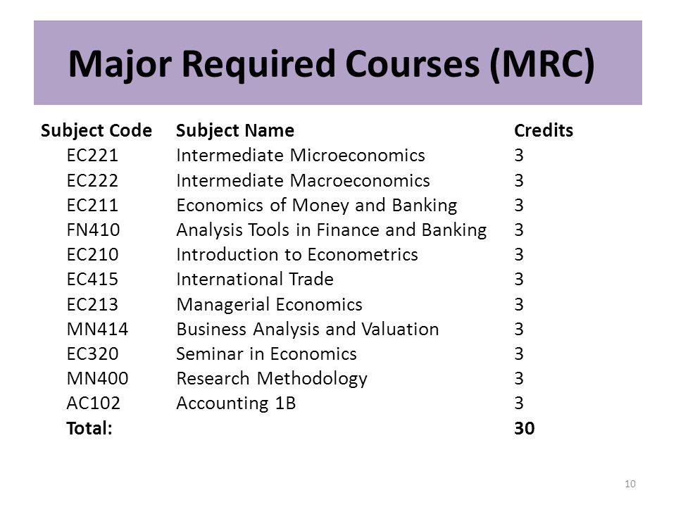 Major Required Courses (MRC)