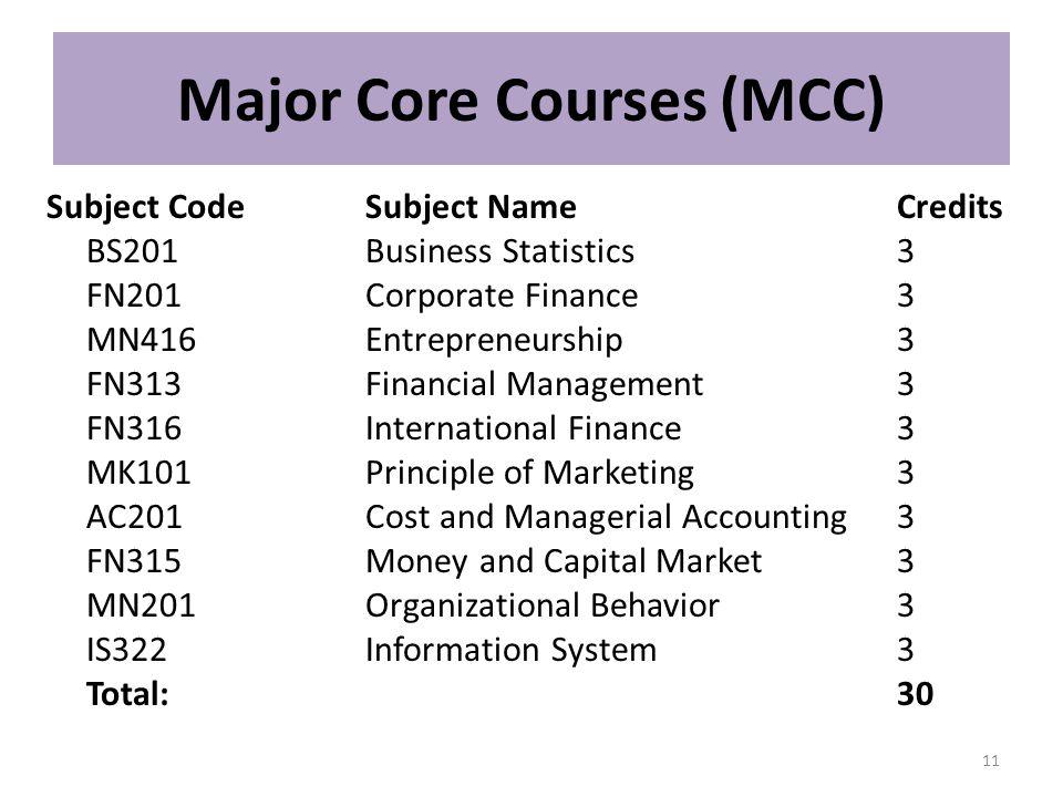 Major Core Courses (MCC)