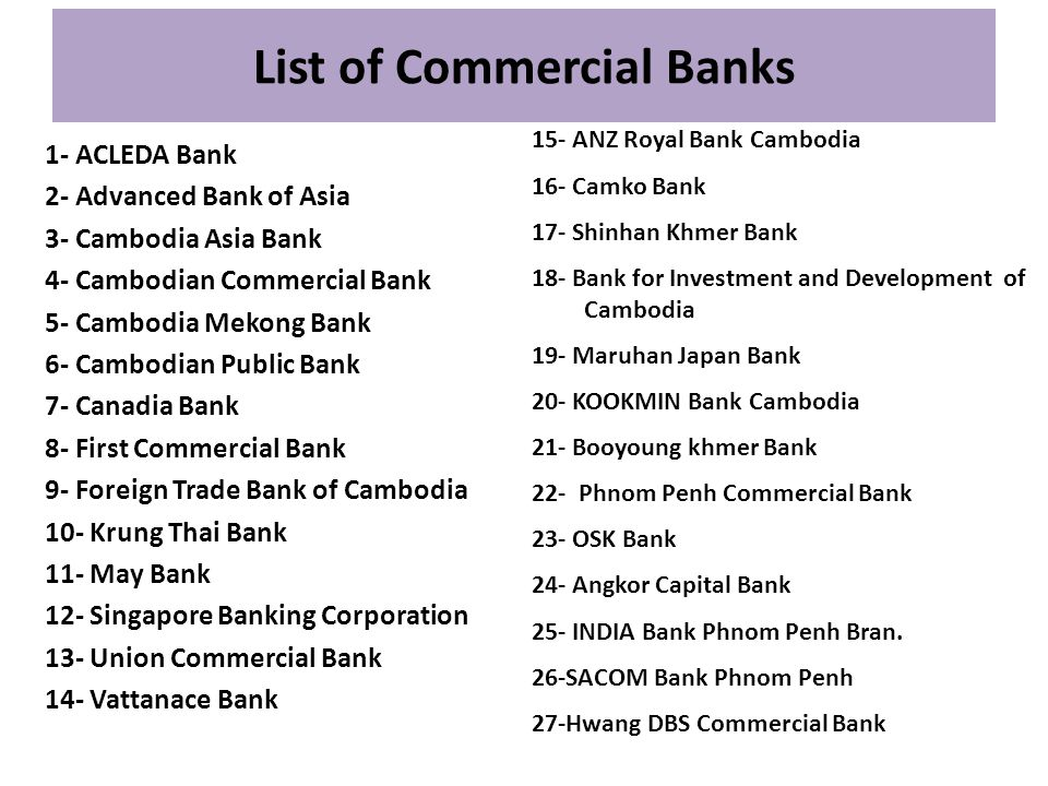List of Commercial Banks