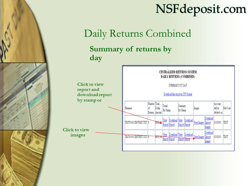 Daily Returns Combined