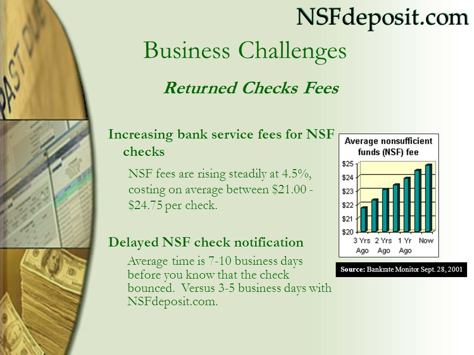Business Challenges Returned Checks Fees