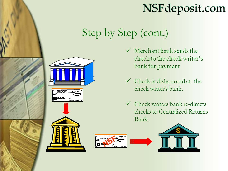 Step by Step (cont.) Merchant bank sends the check to the check writer's bank for payment. Check is dishonored at the check writer's bank.