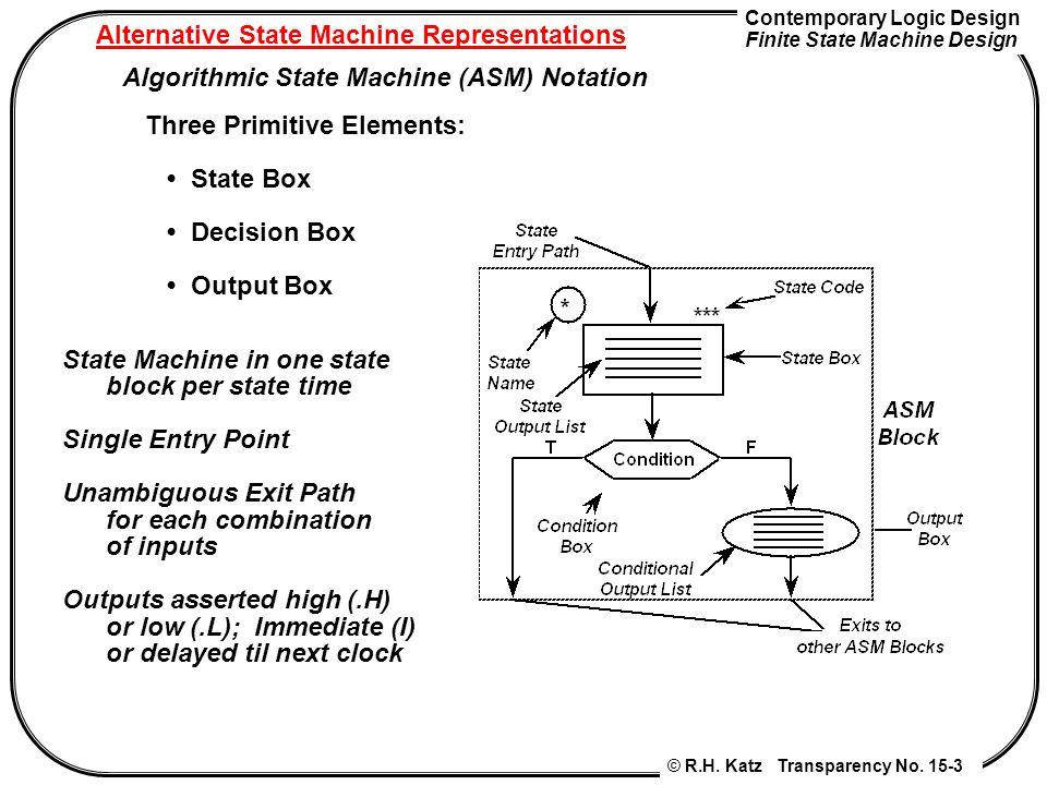 Alternative State Machine Representations