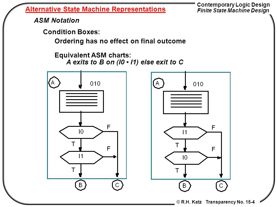 Alternative State Machine Representations