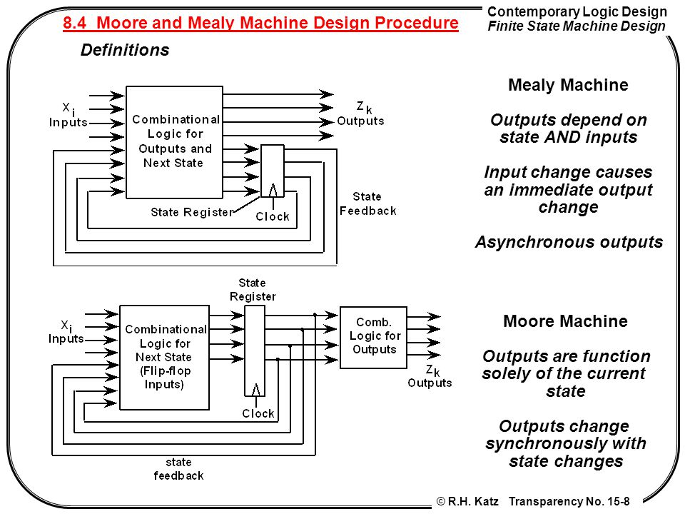 8.4 Moore and Mealy Machine Design Procedure