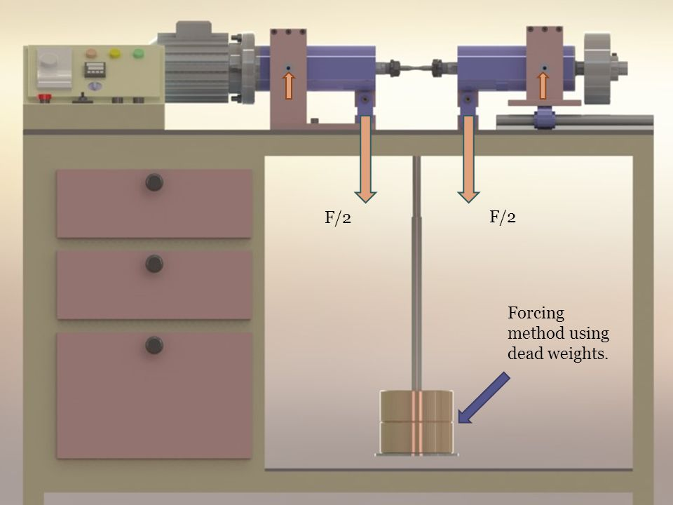 Rotating bending test F/2 F/2 Forcing method using dead weights.