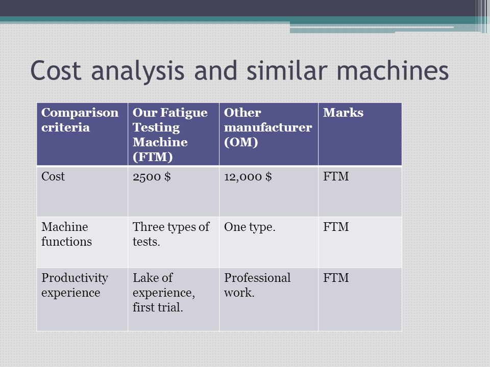 Cost analysis and similar machines
