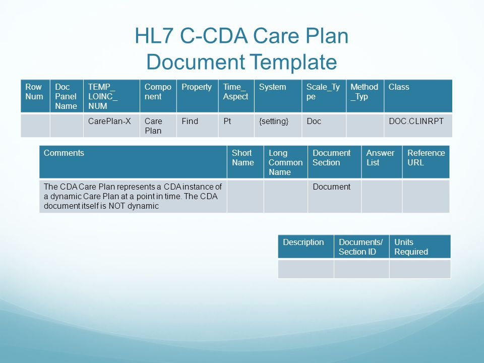 HL7 C-CDA Care Plan Document Template