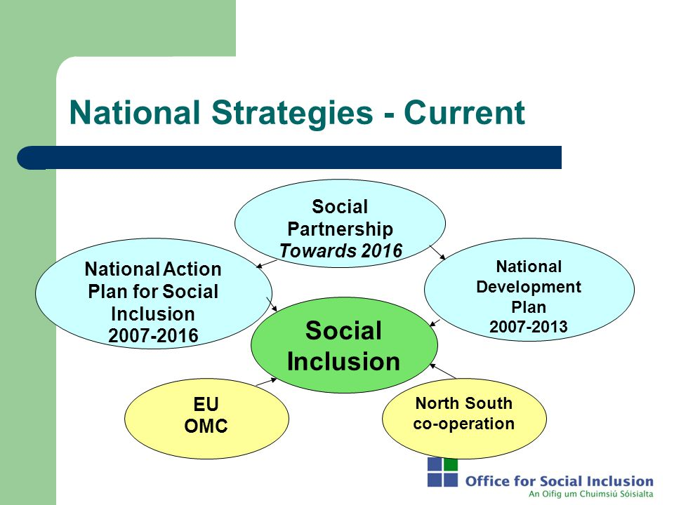 National Strategies - Current