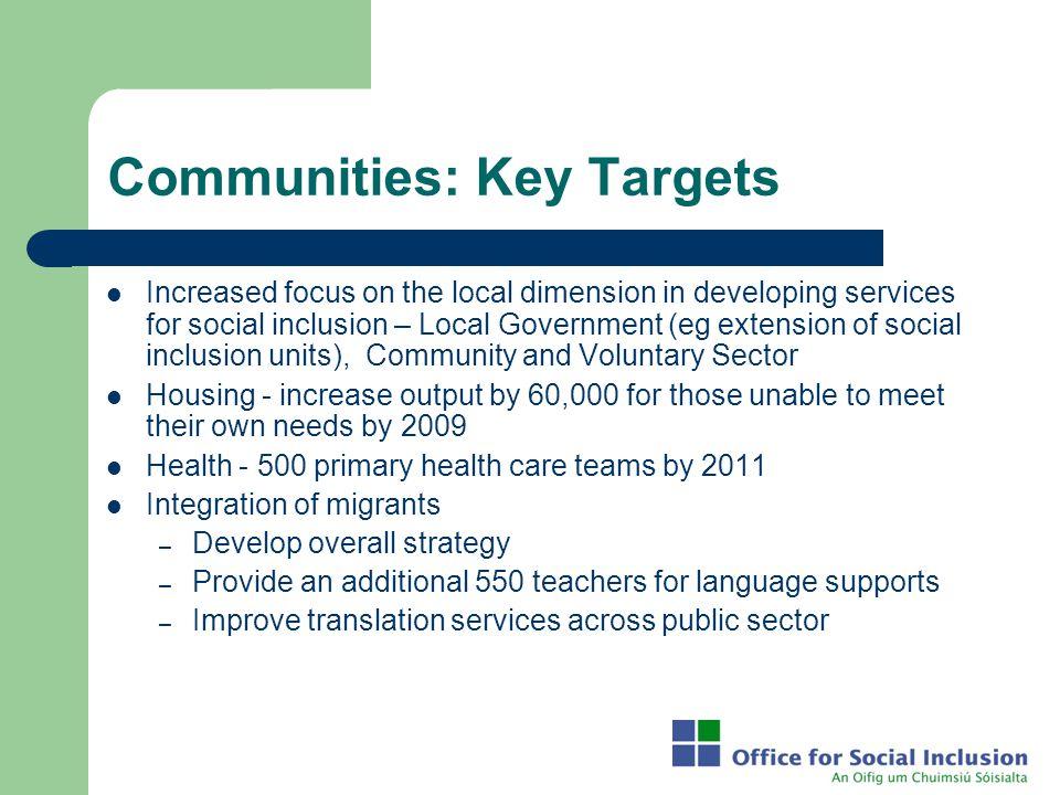 Communities: Key Targets