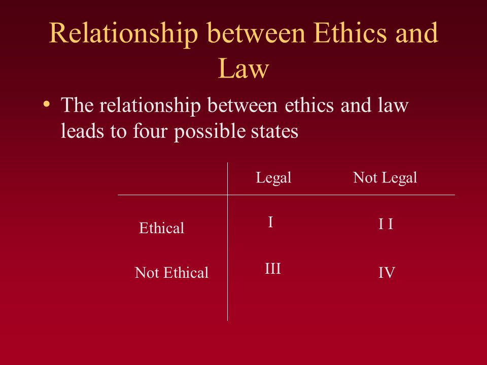 Relationship between Ethics and Law