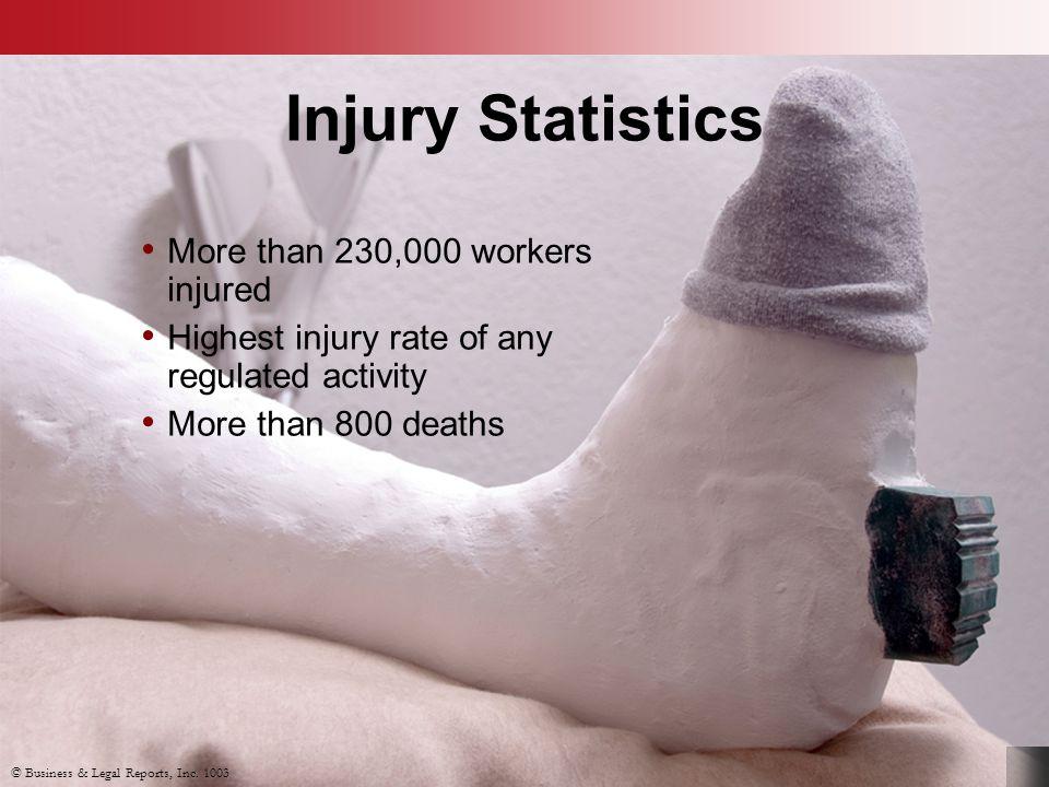 Injury Statistics More than 230,000 workers injured