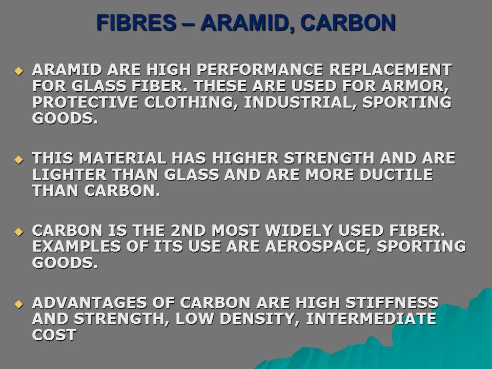 FIBRES – ARAMID, CARBON
