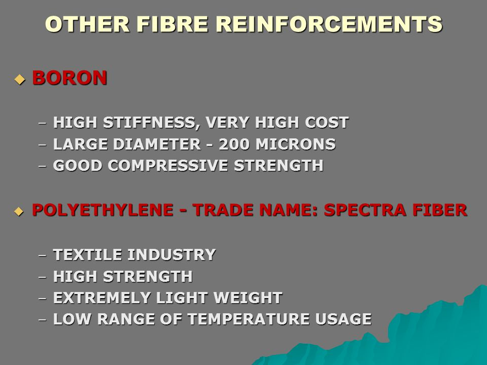 OTHER FIBRE REINFORCEMENTS
