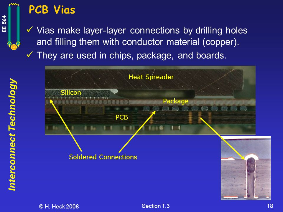 PCB Vias Vias make layer-layer connections by drilling holes and filling them with conductor material (copper).
