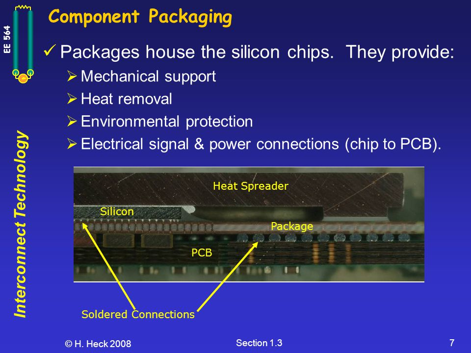 Packages house the silicon chips. They provide: