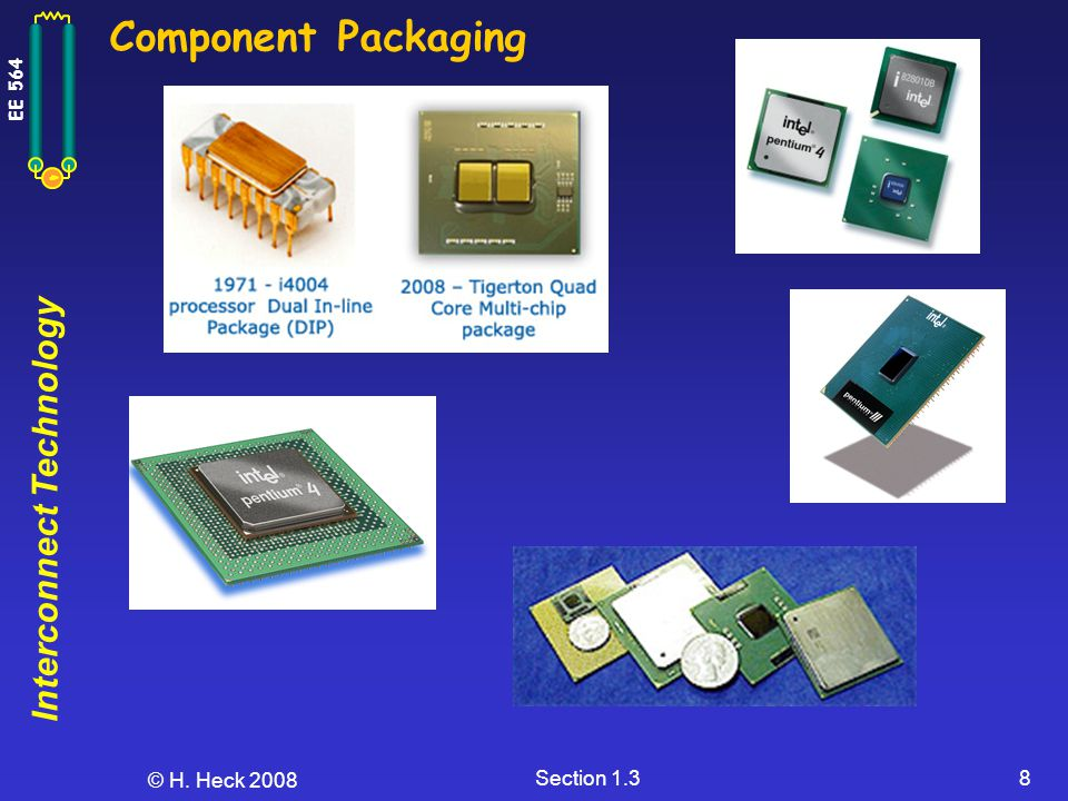 Component Packaging © H. Heck 2008 Section 1.3