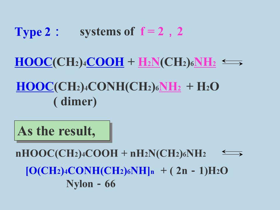 Type 2: HOOC(CH2)4COOH + H2N(CH2)6NH2