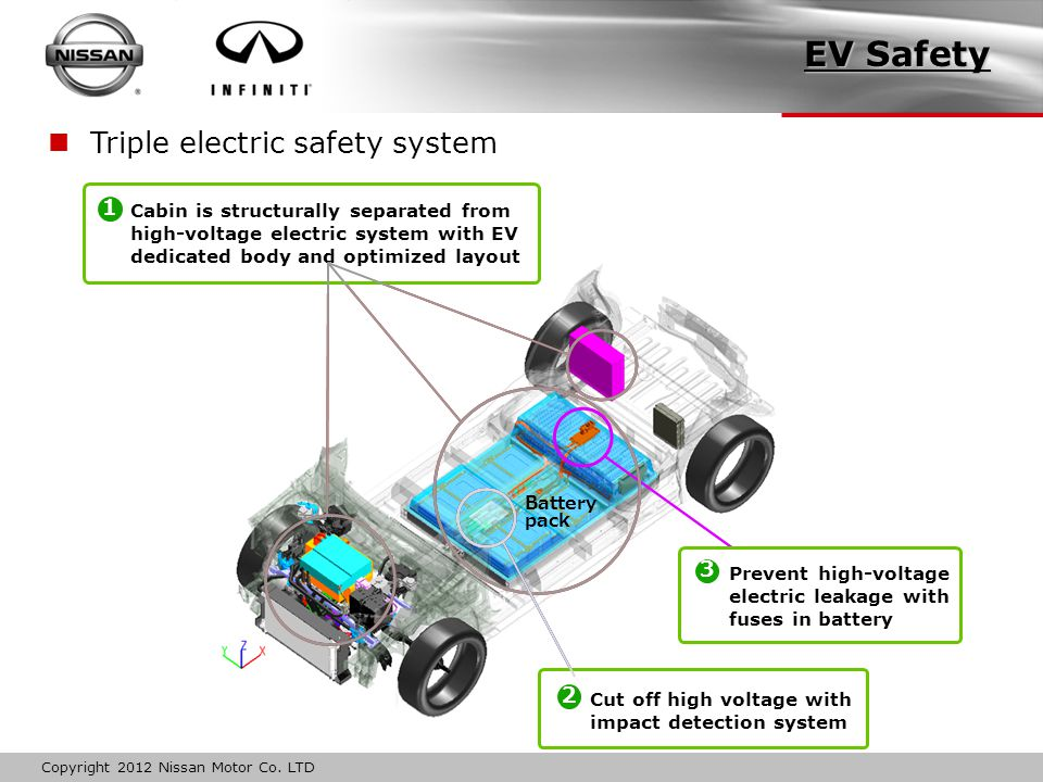 22 EV Safety Triple electric safety system 1 3 2