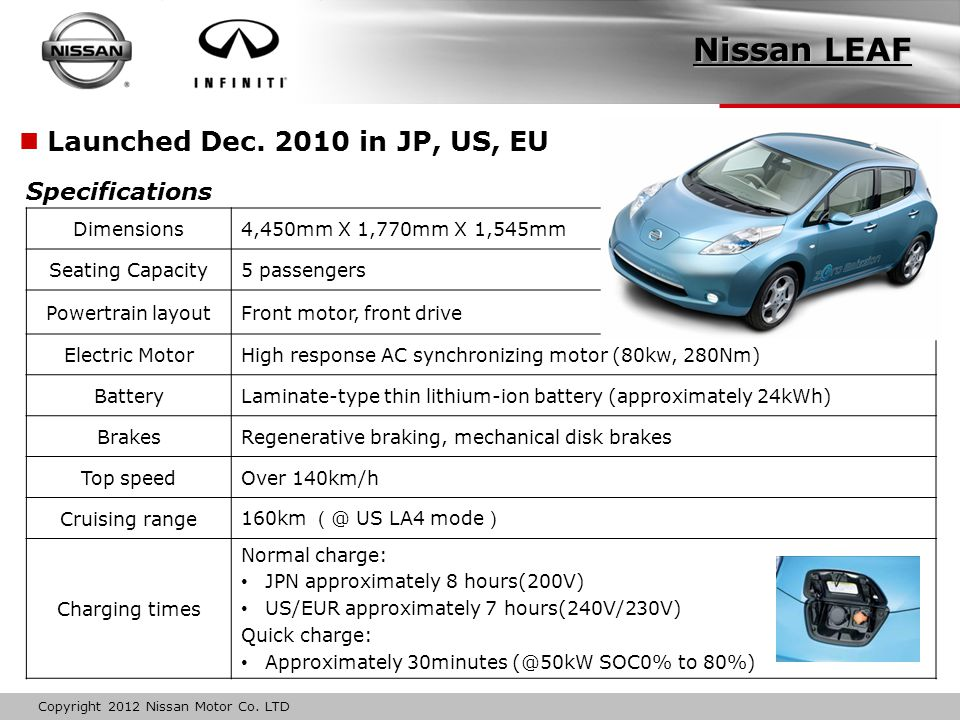 Nissan LEAF Launched Dec in JP, US, EU Specifications Dimensions
