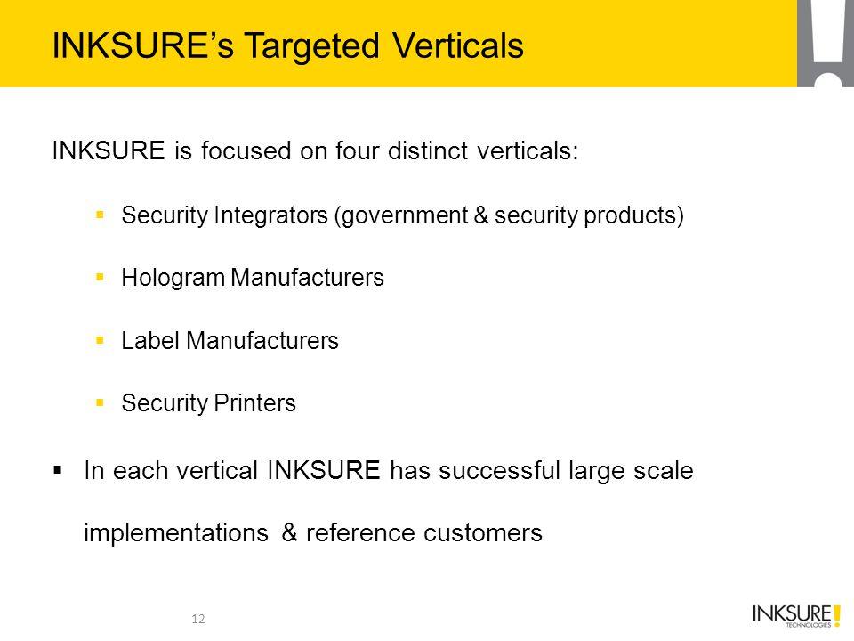 INKSURE's Targeted Verticals