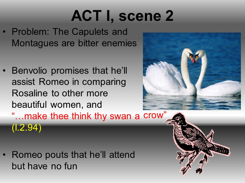ACT I, scene 2 Problem: The Capulets and Montagues are bitter enemies