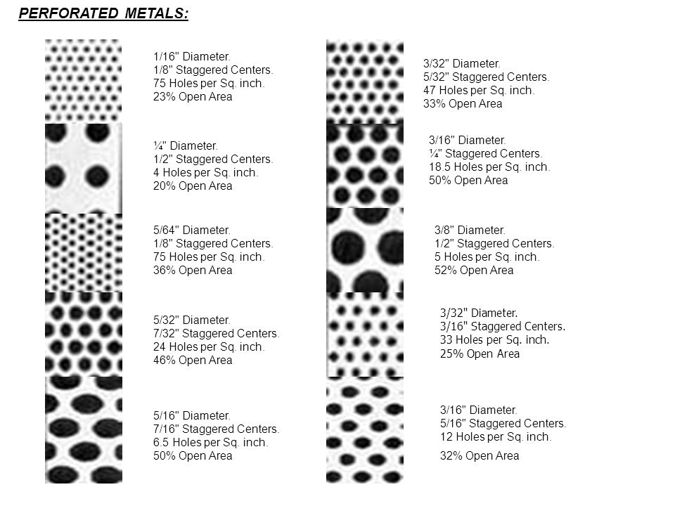 PERFORATED METALS: 1/16 Diameter. 1/8 Staggered Centers. 75 Holes per Sq. inch. 23% Open Area.