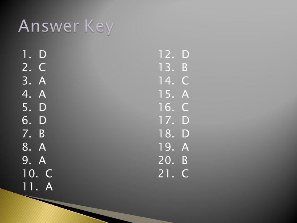 Answer Key 1. D 2. C 3. A 4. A 5. D 6. D 7. B 8. A 9. A 10. C 11. A