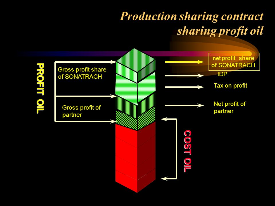 Production sharing contract sharing profit oil