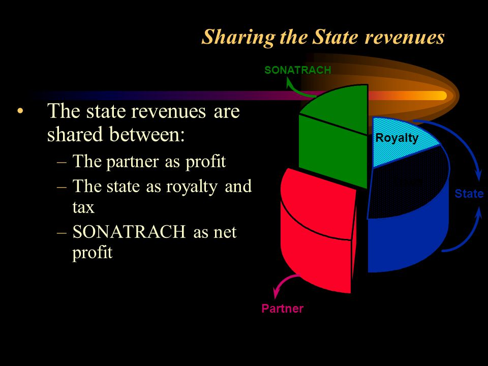 Sharing the State revenues