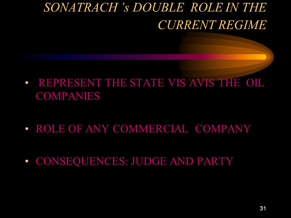 SONATRACH 's DOUBLE ROLE IN THE CURRENT REGIME