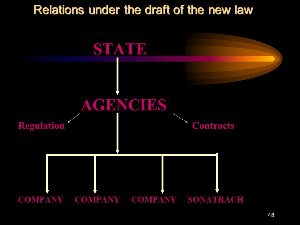 STATE AGENCIES Relations under the draft of the new law