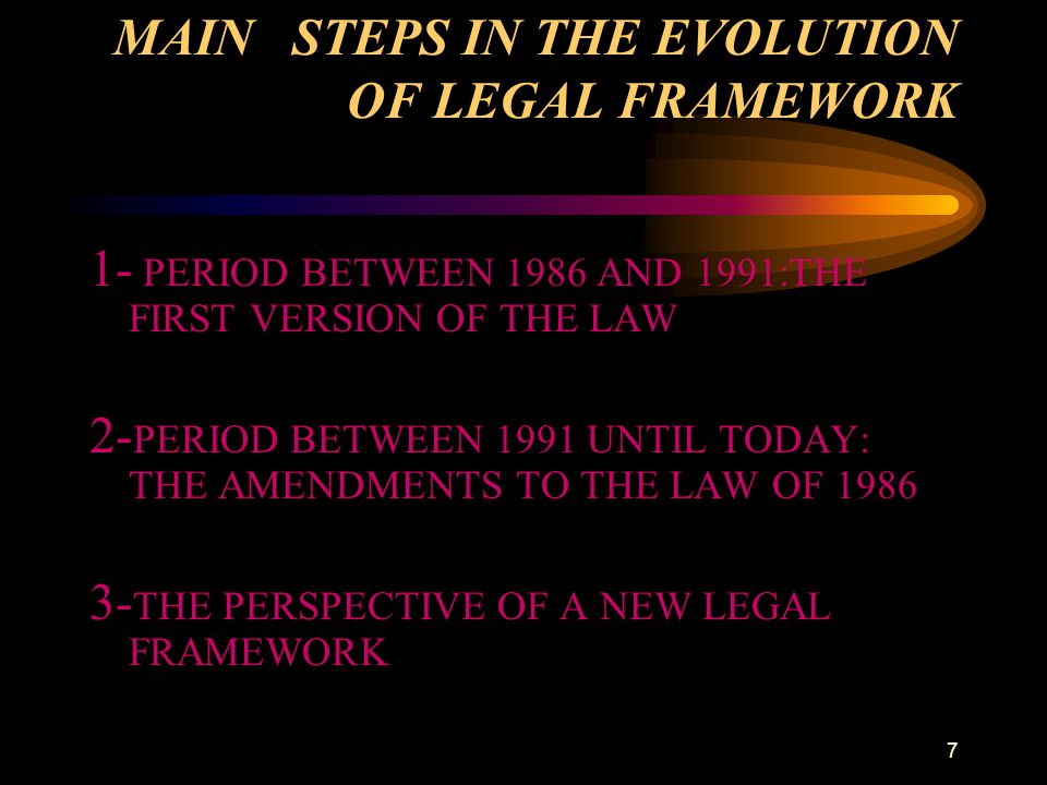 MAIN STEPS IN THE EVOLUTION OF LEGAL FRAMEWORK