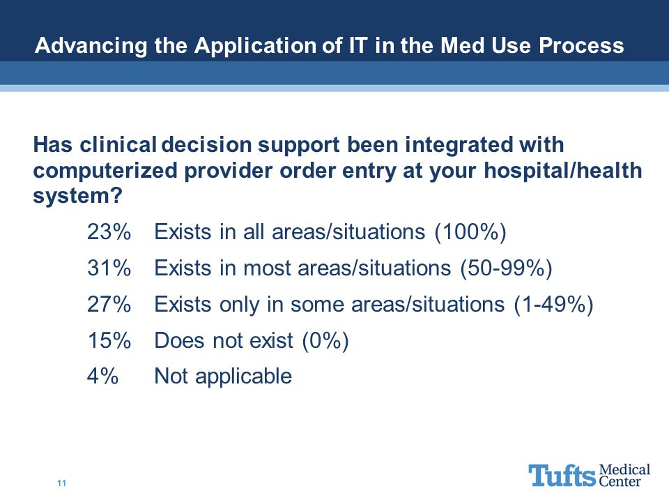 Advancing the Application of IT in the Med Use Process