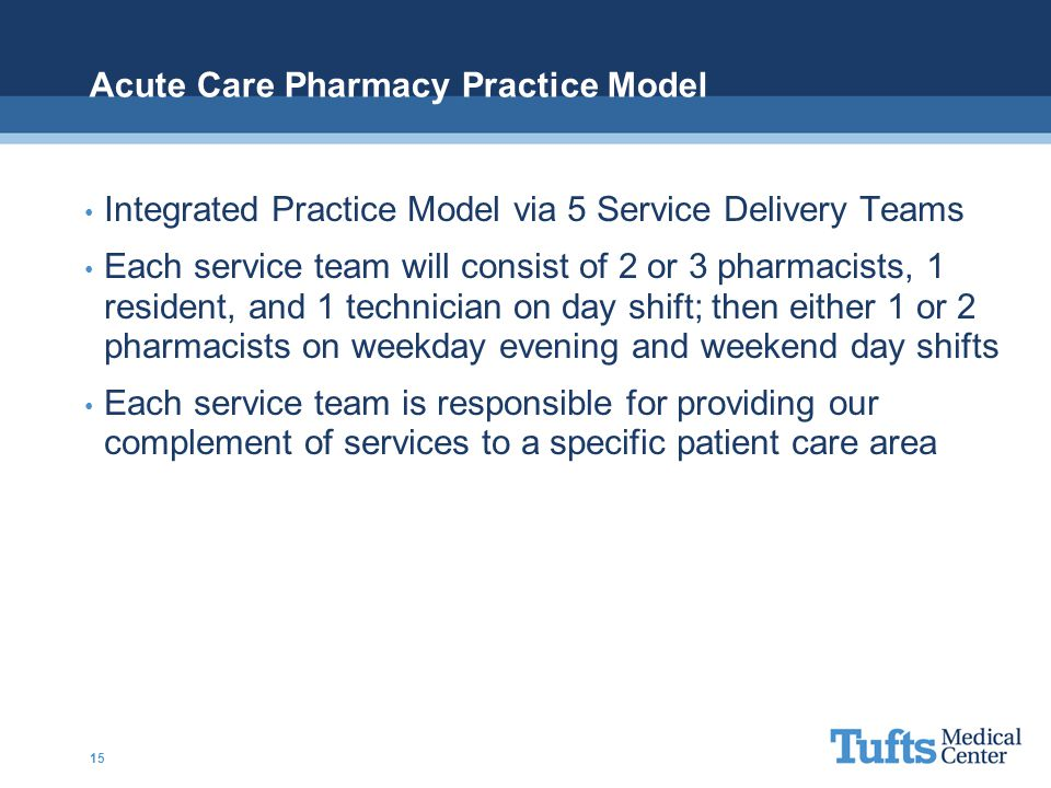 Acute Care Pharmacy Practice Model