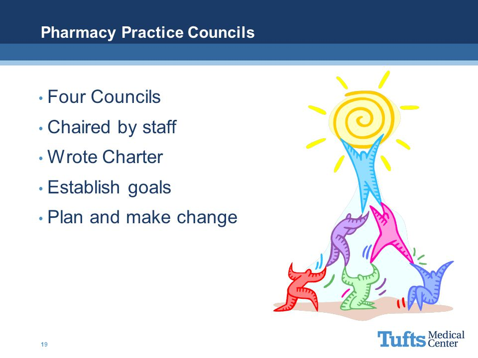 Pharmacy Practice Councils