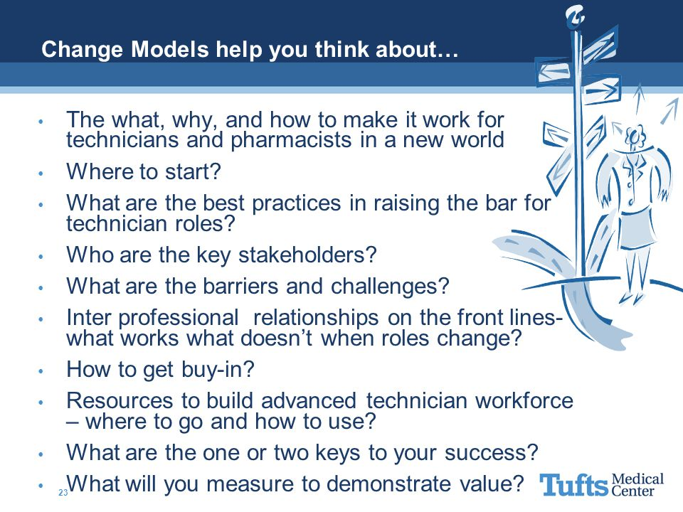 Change Models help you think about…