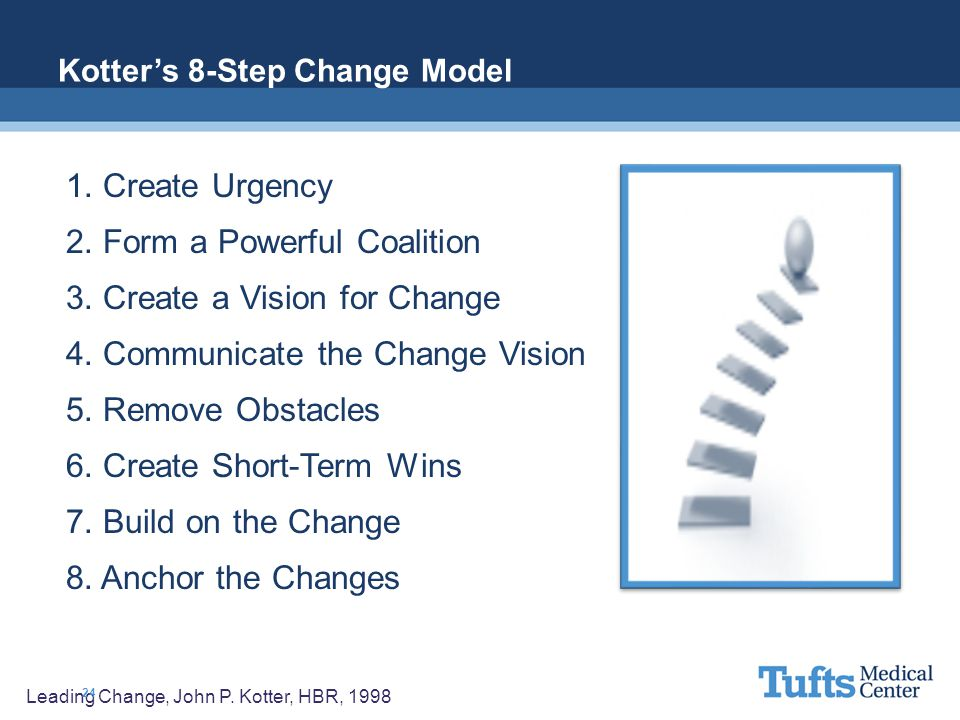 2. Form a Powerful Coalition 3. Create a Vision for Change