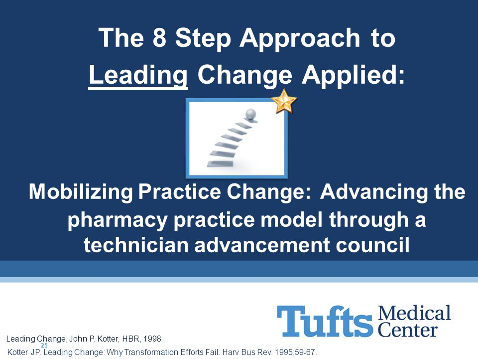 The 8 Step Approach to Leading Change Applied: Mobilizing Practice Change: Advancing the pharmacy practice model through a technician advancement council