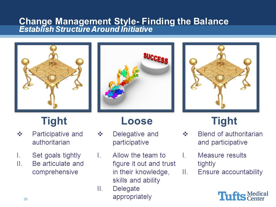 Change Management Style- Finding the Balance