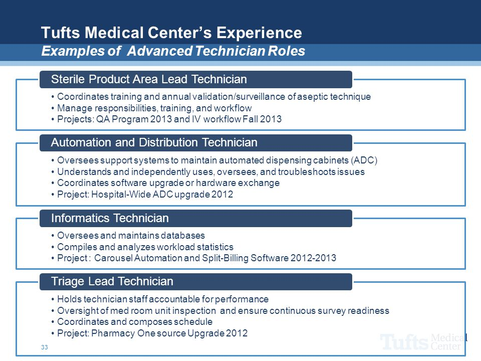 Tufts Medical Center's Experience