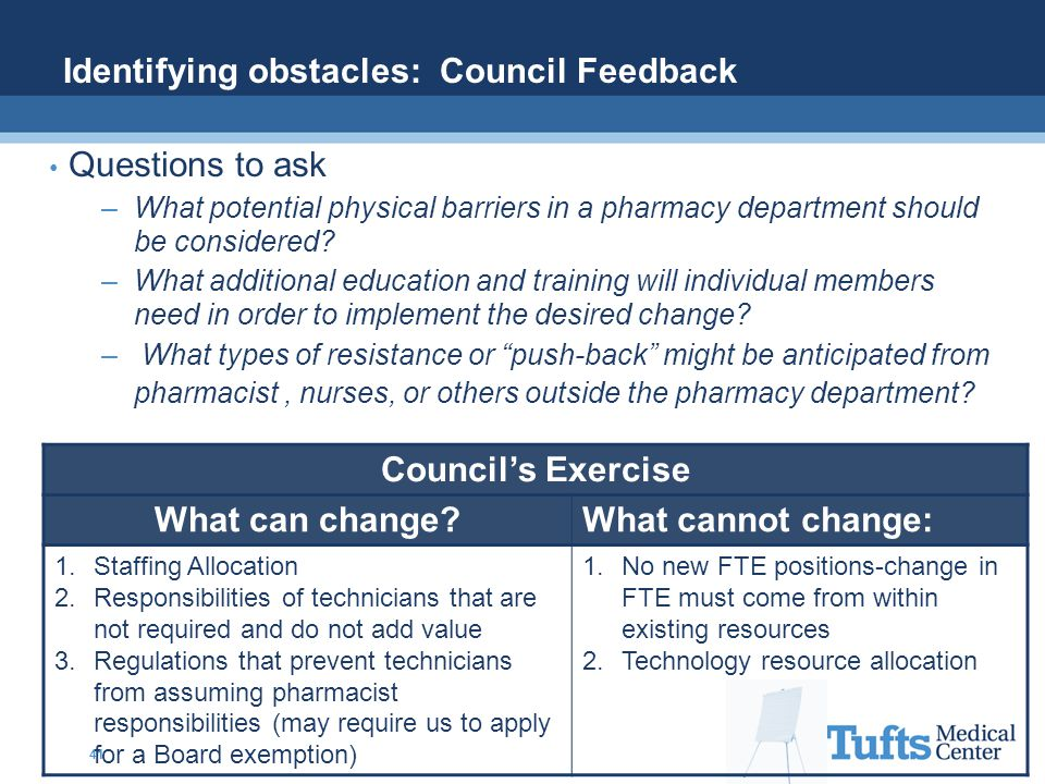Identifying obstacles: Council Feedback