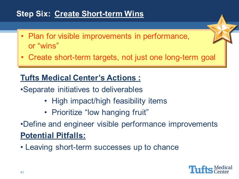 Step Six: Create Short-term Wins