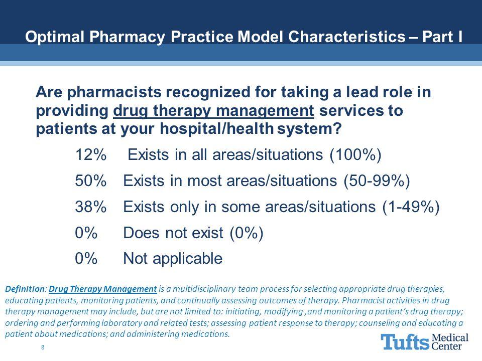 Optimal Pharmacy Practice Model Characteristics – Part I