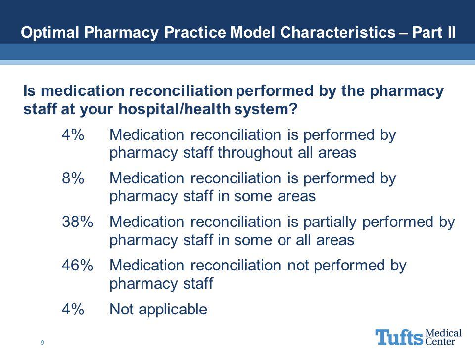 Optimal Pharmacy Practice Model Characteristics – Part II