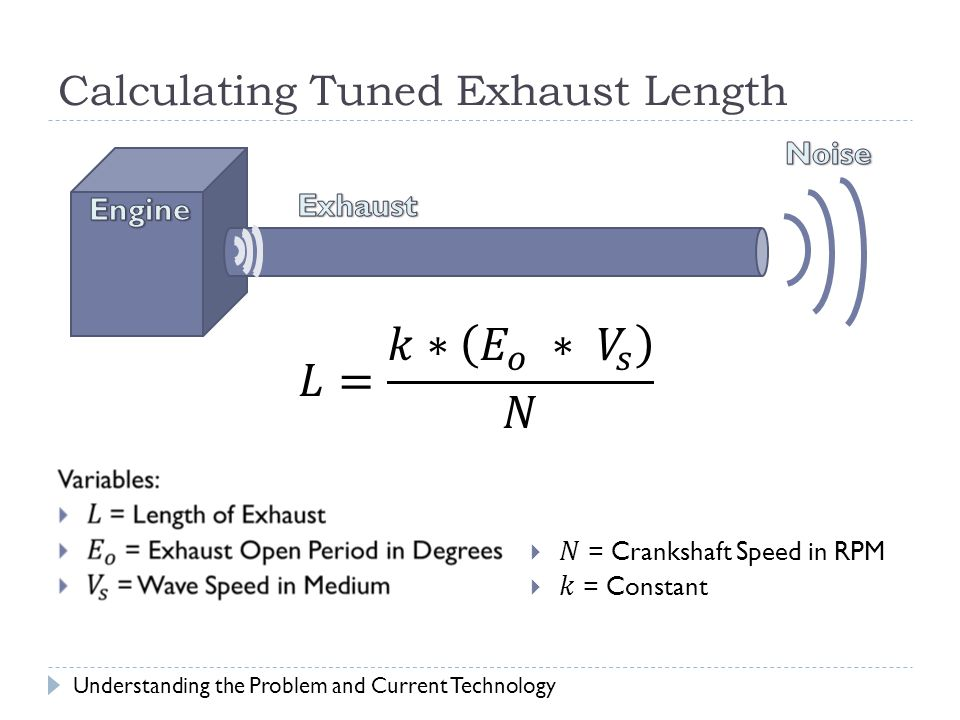 Calculating Tuned Exhaust Length